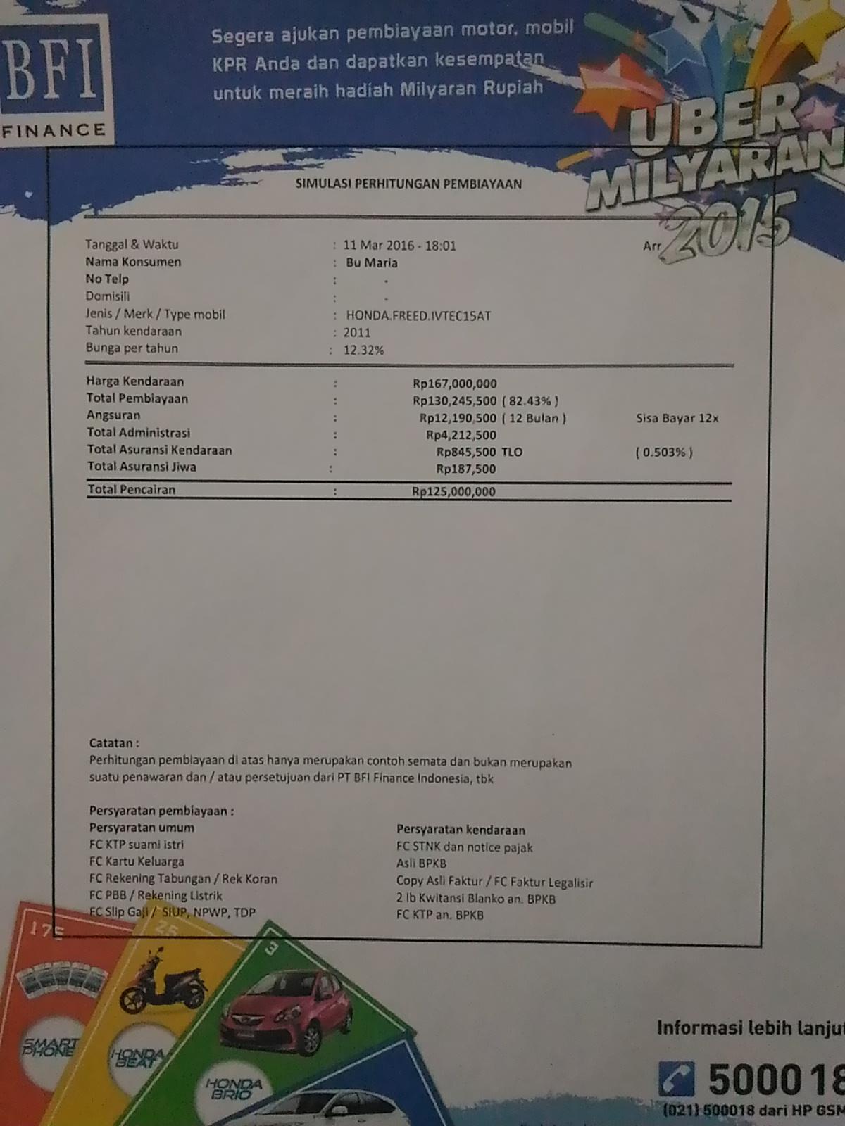 Info lengkap · Hubungi Mohamad Abduh S E CALL CENTER INFORMATION Tlp SMS Whats App PIN BBM D2202B9D