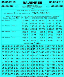 https://www.newsresultcardkey.com/2016/10/goa-lottery-draw-results-goastatelotteries.gov.in.html