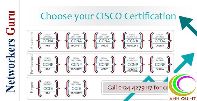 (Tài Liệu)  Bộ tài liệu luyện thi chứng chỉ CCNA/CCNP/CCIE/CISSP/CISCO đầy đủ