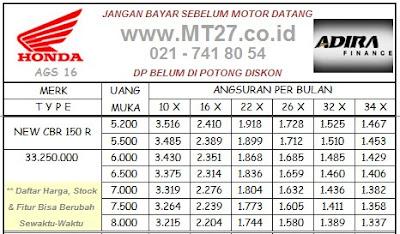 Adira Honda CBR150R