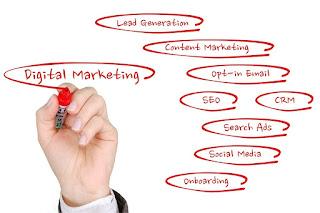 Media Promosi/Iklan Online Gratis, Cuma Di Blog Ini