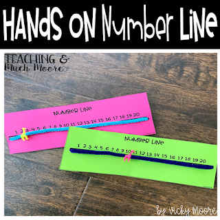 number line ideas