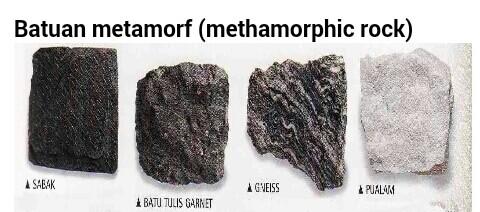 Batuan Metamorf (Malihan)