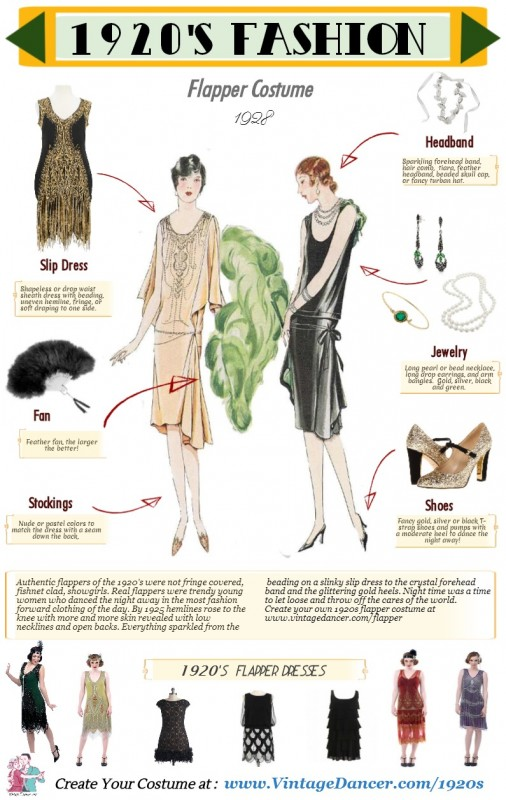 http://vintagedancer.com/1920s/flapper-costume-guide/