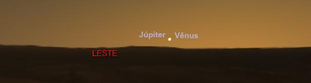Vênus e Júpiter - 13 de novembro