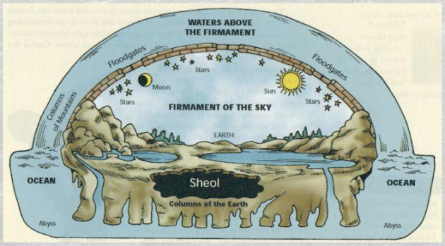 ASTRONOMIA REAL  5 provas que a Terra não é plana. 6096e0864f