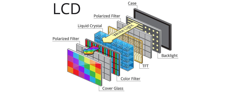 lcd screen technology