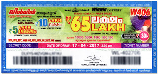 Win-win lottery w 406, Win-win lottery 17 4 2017, kerala lottery 17 4 2017, kerala lottery result 17 4 2017, kerala lottery result 17 04 2017, kerala lottery result Win-win, Win-win lottery result today, Win-win lottery w 406, keralalotteriesresults.in-17-04-2017-w-406-Win-win-lottery-result-today-kerala-lottery-results, kerala lottery result, kerala lottery, kerala lottery result today, kerala government, result, gov.in, picture, image, images, pics, pictures