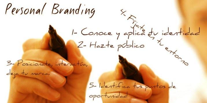 Marca personal, Personal Branding