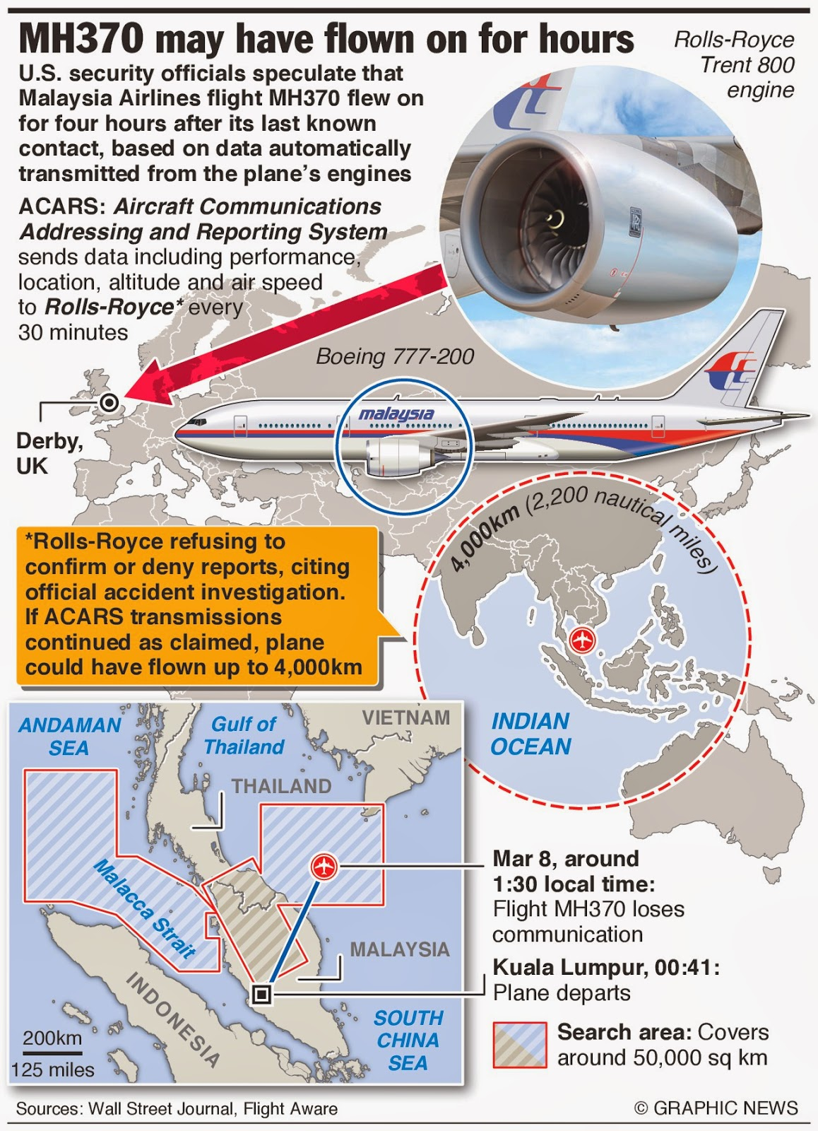 Disappearance of Malaysia Airlines Flight 370