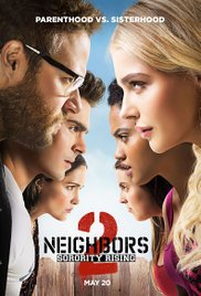 [Movie - Barat] Neighbors 2: Sorority Rising (2016) [Bluray] [Subtitle indonesia] [3gp mp4 mkv]