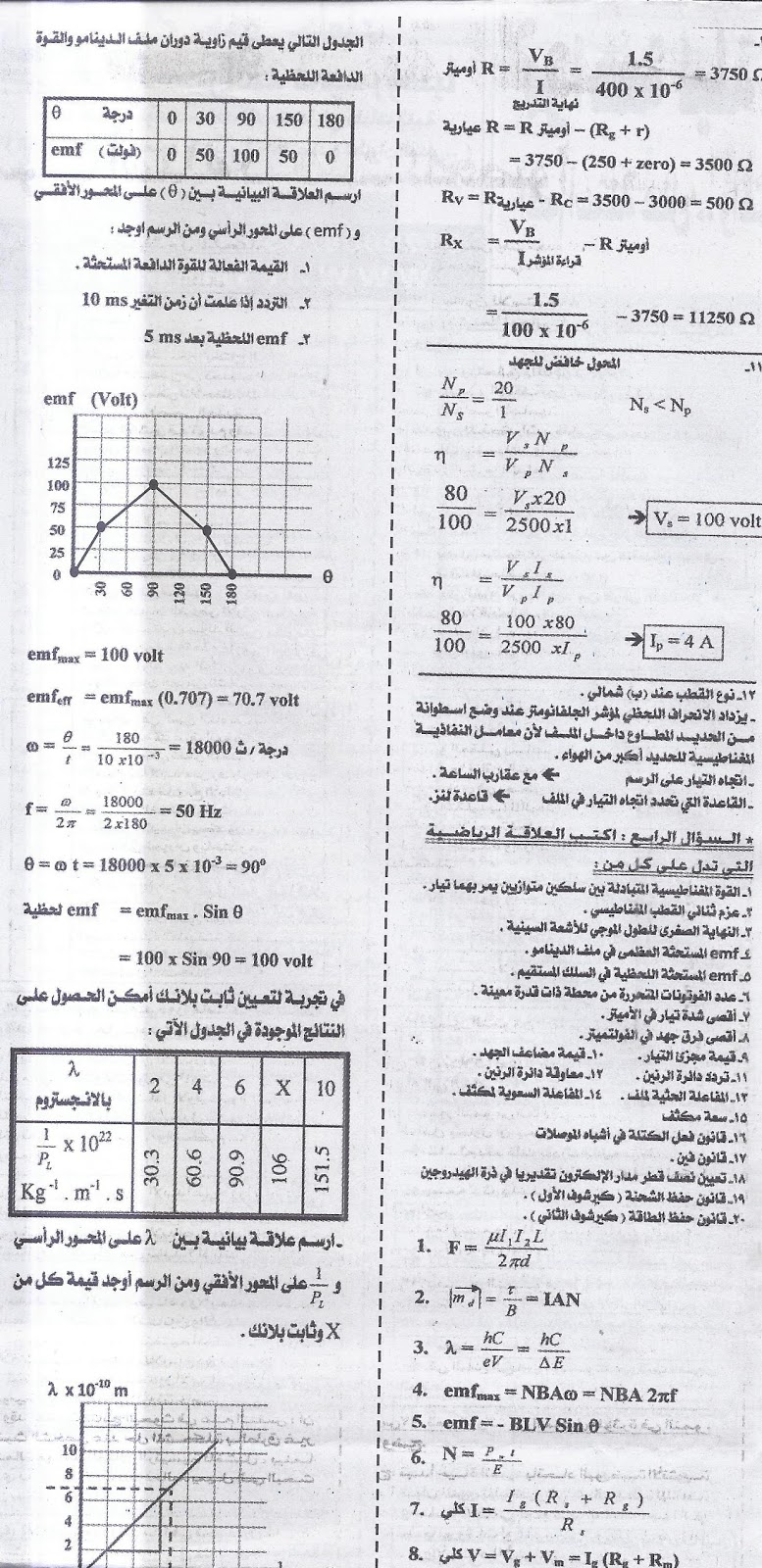 """مراجعة فيزياء .. اهم اسئلة علل واهم المسائل والرسومات البيانية للثانوية العامة """"عربي ولغات"""" 6"""