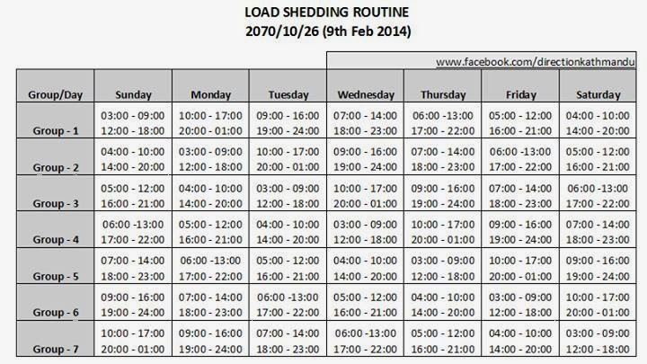 Load Shedding Pinterest: Nepal Stock Market News And Reviews: New Load Shedding Routine