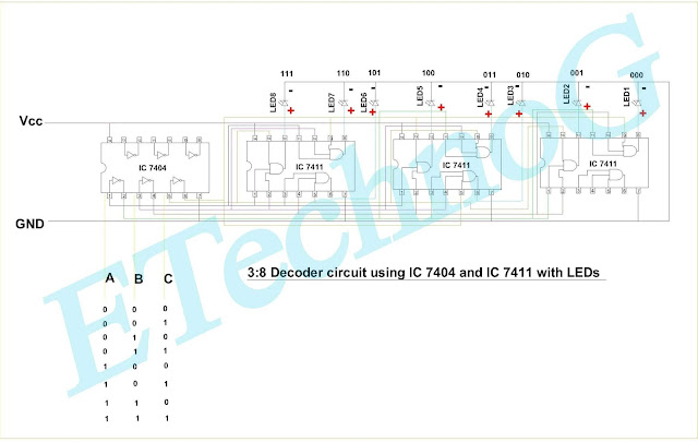3 to 8 decoder circuit diagram. 3 to 8 decoder truth table. Circuit Design of 3 to 8 Decoder Circuit using AND, OR, NOT Gate ICs and Seven Segment Display.