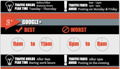 Best Times to Post on Google Plus