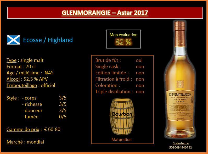 Review #565 : Glenmorangie - Astar