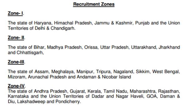 Indian Territorial Army Recruitment 2017