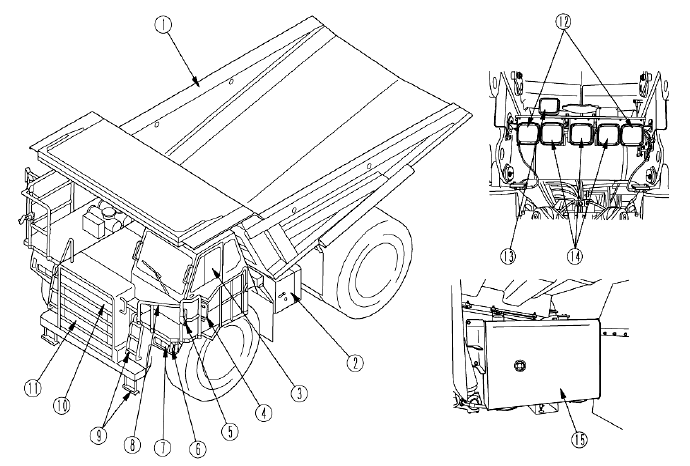 LAYANAN ONLINE: Fungsi Dump Truck