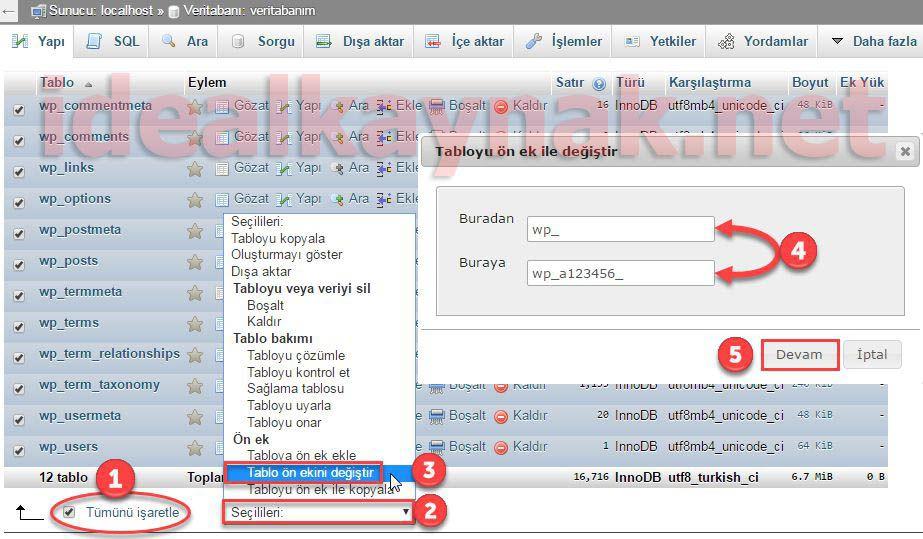 Wordpress Tablo Ön Ekini Değiştirmek