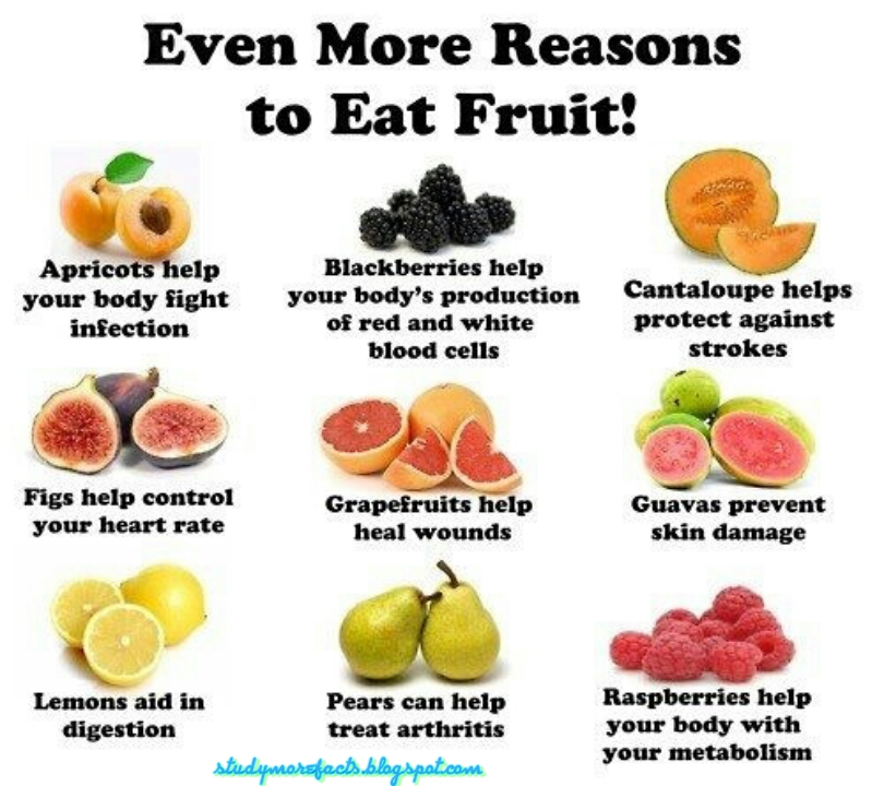 Study More Facts: Fruits Facts