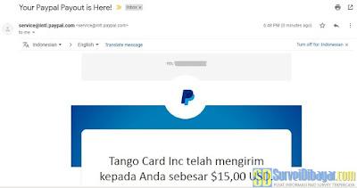 Email notifikasi dari PayPal saat hadiah dari SynoRewards sudah diterima | SurveiDibayar.com