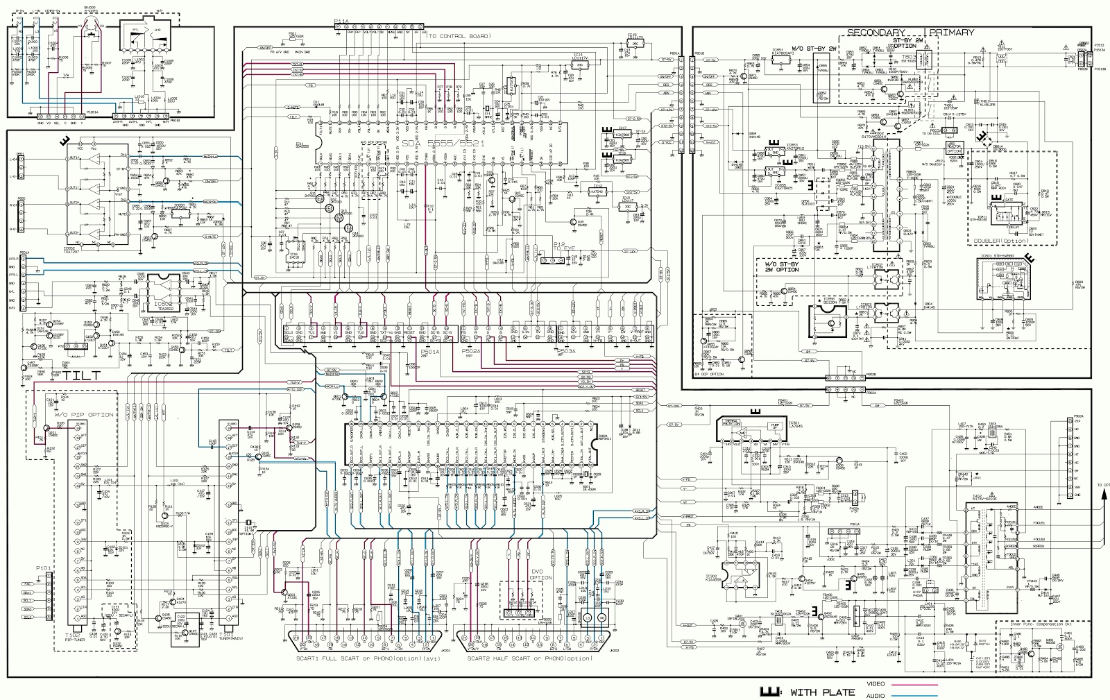 LG RE28FZ10 – RE32FZ10 – 100Hz CRT TV – Circuit Diagram