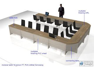 Furniture Kantor - Meja Laborat untuk 14 Orang - Semarang Furniture
