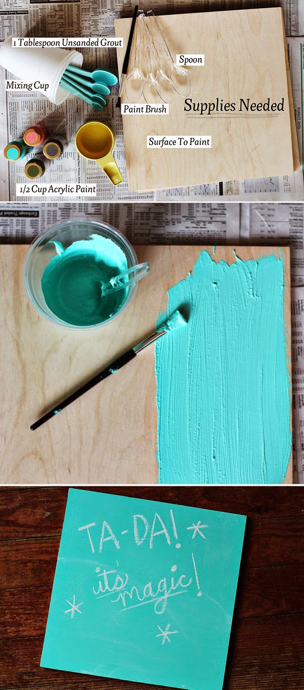 Maiko Nagao Diy Chalkboard Paint In Any Colour By A