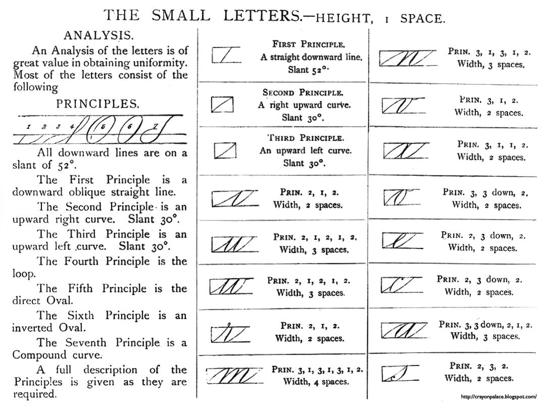 Practice Small Cursive Letters