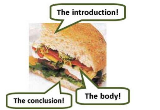 which of the following is not one of the three basic parts of the persuasive essay
