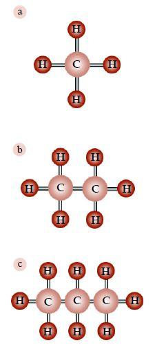 Aturan Penamaan Atau Tata Nama Dan Rumus Struktur Molekul Senyawa Turunan Alkana Seperti Metana Etana Propana Butana Pentana Heksana Heptana Oktana Nonana Dekana Materiedukasi Com