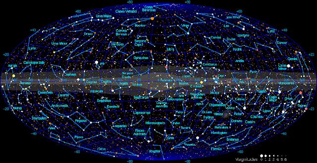 तारामंडल (Constellation )