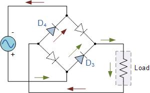 Analisa Penyearah Sistem Jembatan - Siklus Negatif
