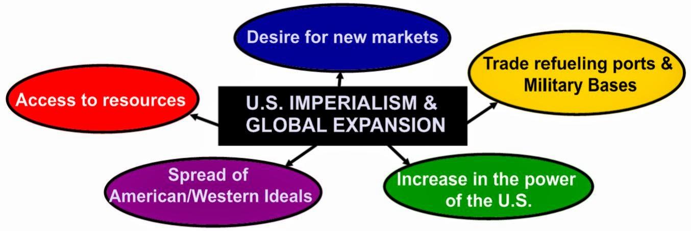 american history somerset high school unit american  unit american imperialism feb 23 24 2015