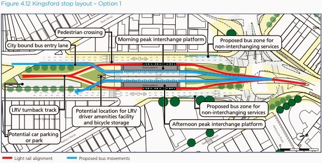 Stop the Sydney Metram: What's the point of Nine Ways?