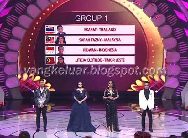 DA Asia 4 Top 24 Besar Grup 1 Tadi Malam