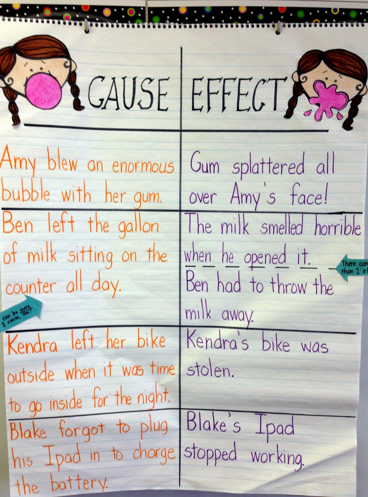 cause and effect examples - photo #18