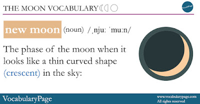 Moon Vocabulary - New Moon