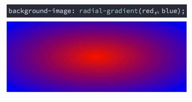 Radial Gradients Pada CSS3 - web desain