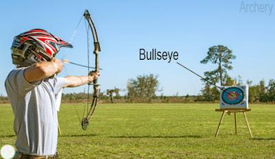 Archery sport, তীরন্দাজি