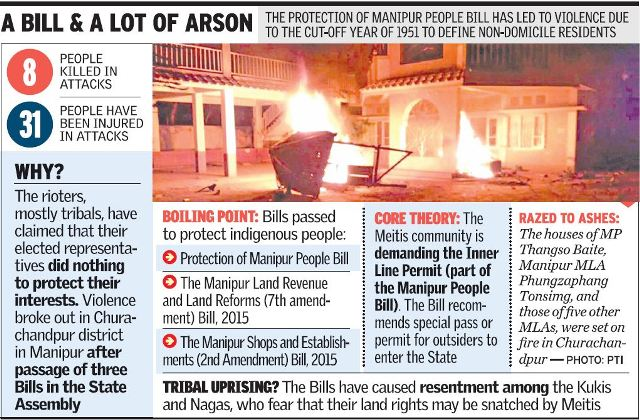 Protection of Manipur People Bill, 2015