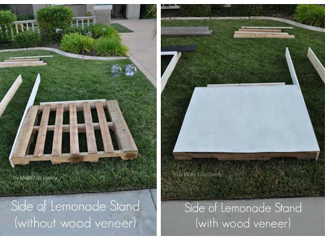 DIY Lemonade Stand from Wood Pallets + World Market's ...