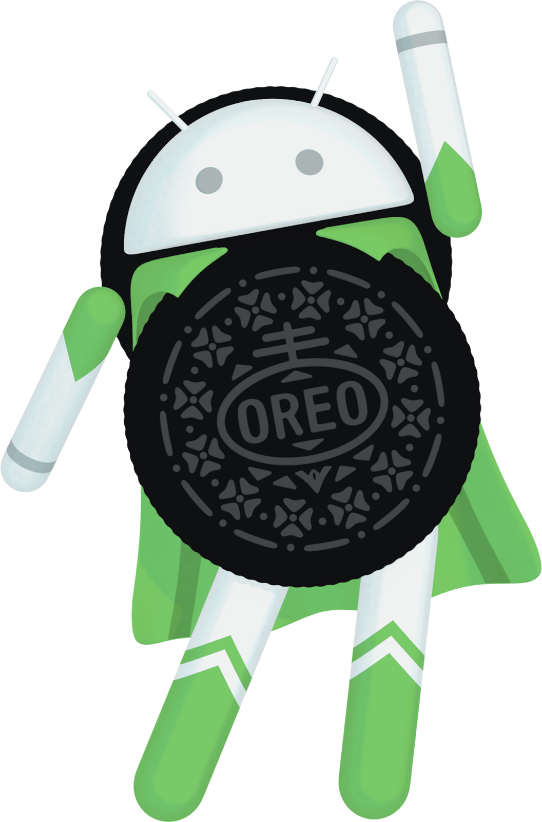 Android Developers Blog Introducing Android 8 0 Oreo