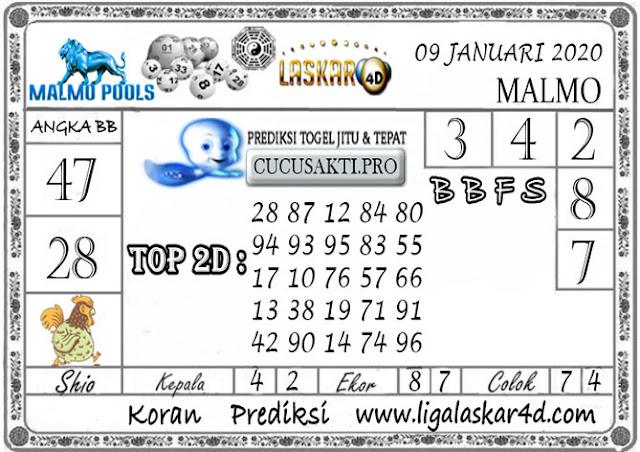 Prediksi Togel MALMO LASKAR4D 09 JANUARI 2020