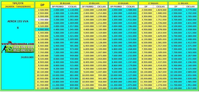 Price List Yamaha, Kredit Motor Yamaha, Harga Motor Yamaha, Promo Yamaha, Harga Kredit Motor Maxi Yamaha, Yamaha Aerox R 155 VVA terbaru 2018