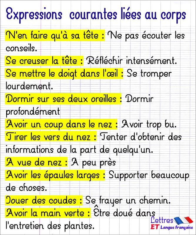 Expressions françaises liées au corps