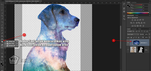 Cara Membuat Double Exposure Mudah Di Adobe Photoshop