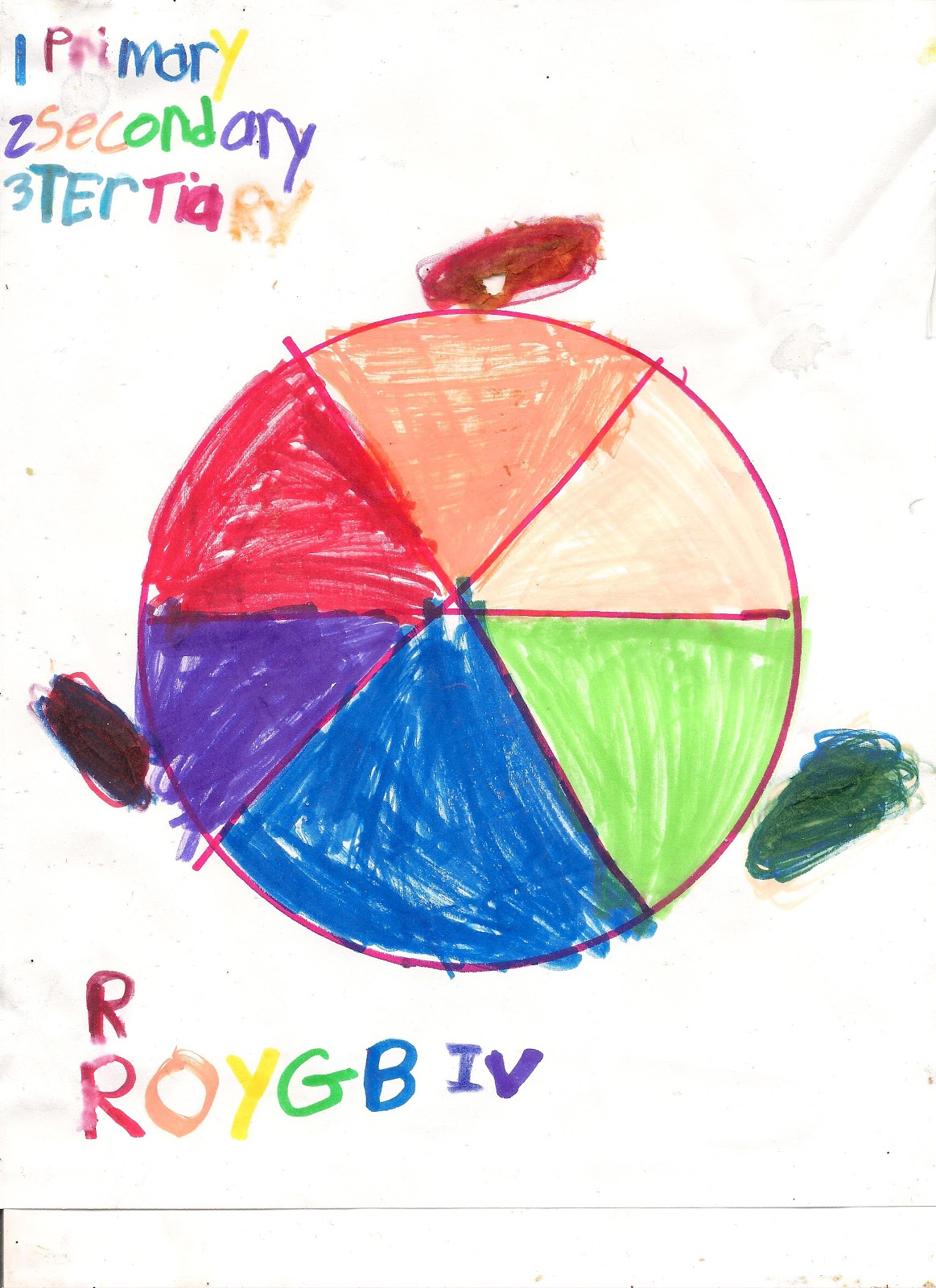 How To Make A Basic Color Wheel And Primary Art Lesson