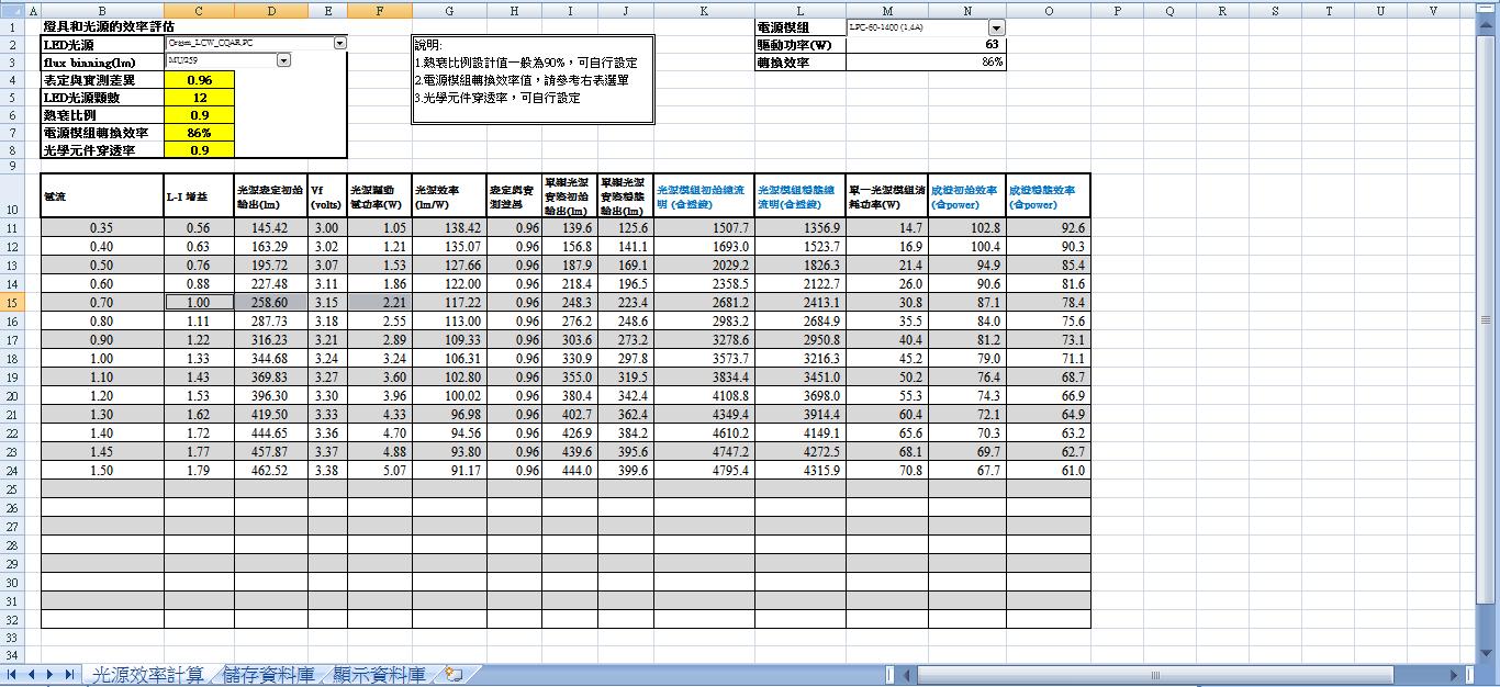Learn & Share: [Excel]如何保護工作表(2)_利用VBA選項隱藏工作表