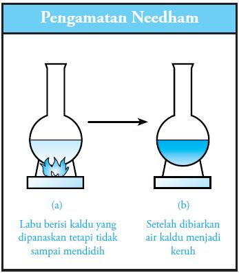 Percobaan Kaldu oleh Nedham